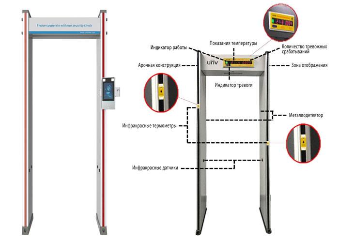 Арочные металлодетекторы с измерительными модулями температуры тела по запястью — OPD-533TM, OPD-533TM-B и USS-SC100A-TM-O