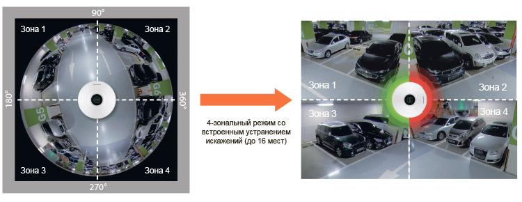 Интеллектуальная система управления парковкой