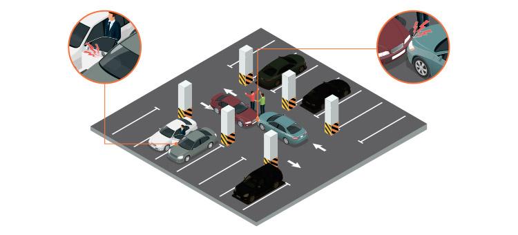 Безопасность помещения и защита объектов парковки
