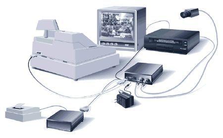 Текстовый преобразователь для систем видеоконтроля кассовых операций.