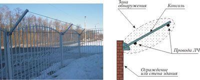 Цены на домофоны Commax в Харькове.  Проверка работоспособности -- контрольные проходы или дистанционная.