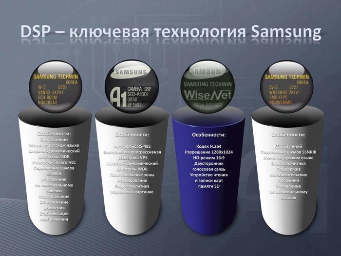 DSP - ключевая технология Samsung